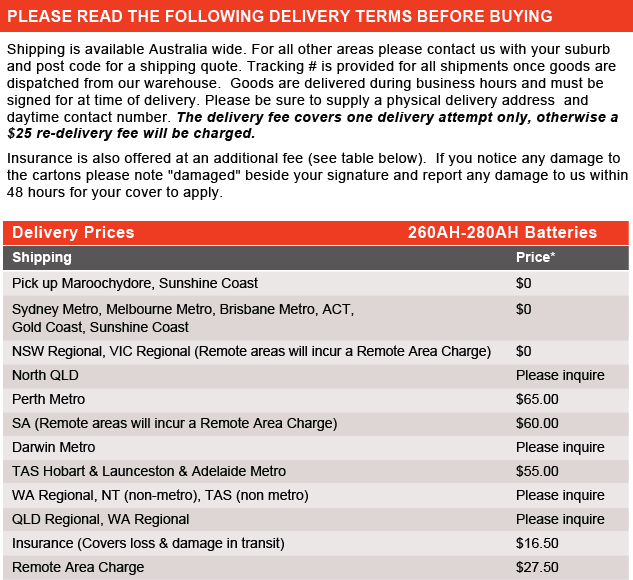 Delivery Terms & Conditions. If this image does not load please contact Aussie Batteries on 1800 853 315